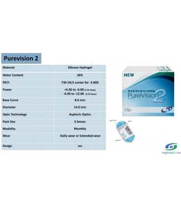 لنزطبی فصلی Pure Vision2 BAUSCH + LOMB